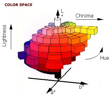 labcolorspace.jpg