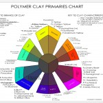 New Polymer Primaries Chart
