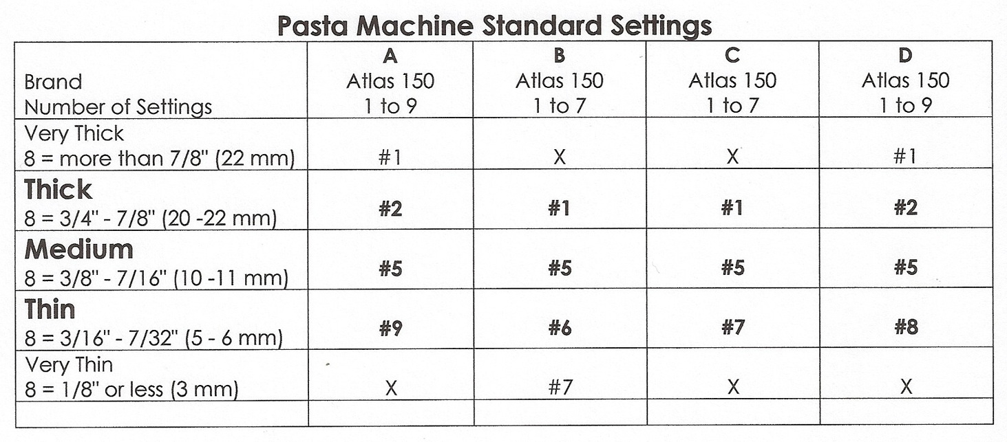 how to make lasagna sheets with pasta machine