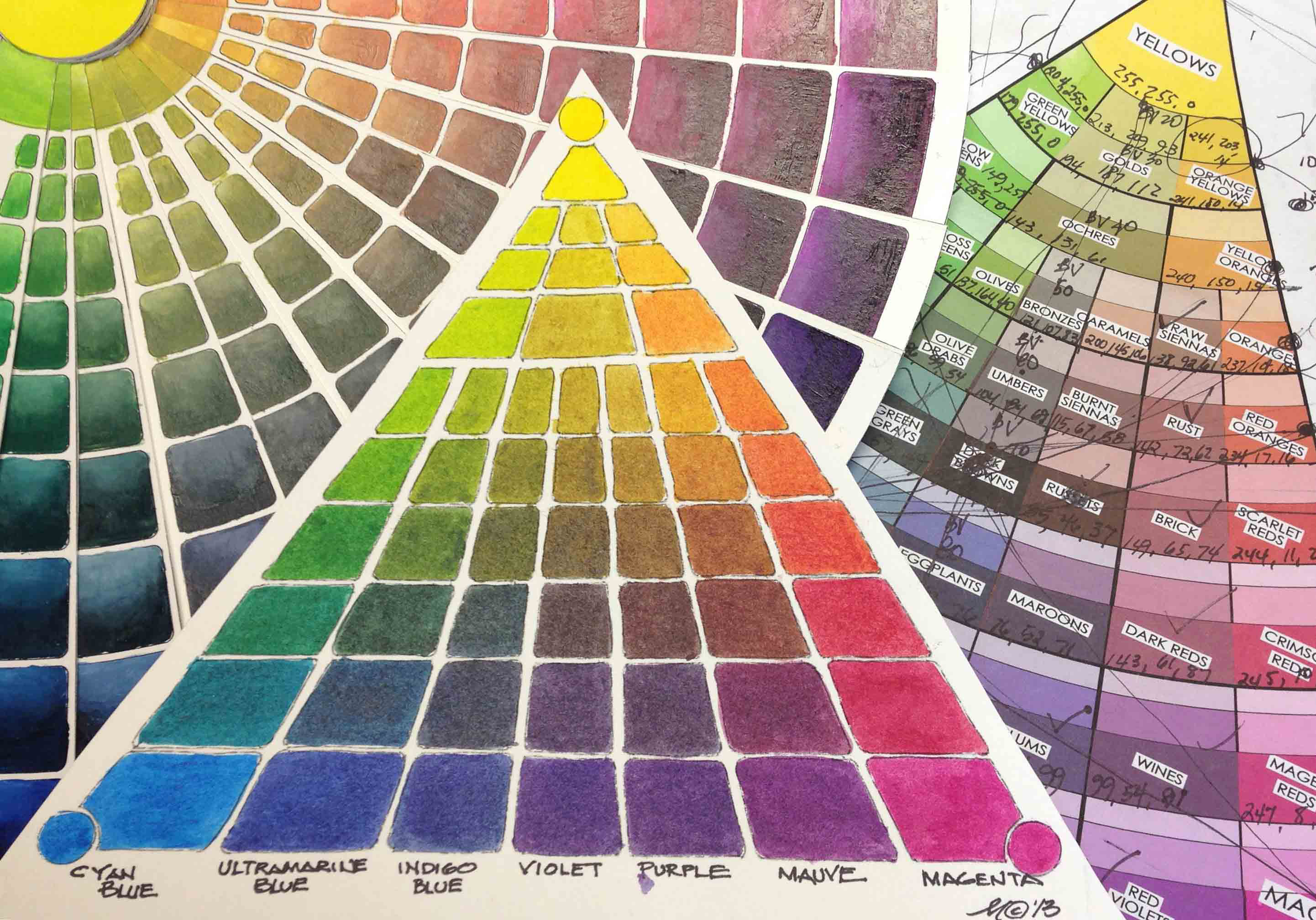 Color Scales for Artists - November 21st at OSA - Maggie Maggio