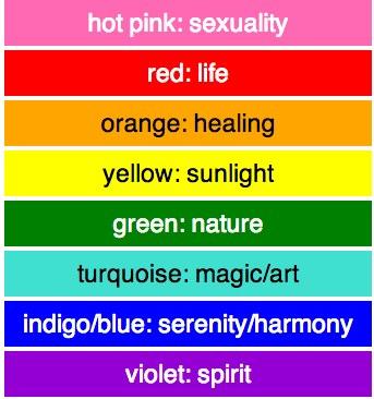 Rainbow flag (LGBT movement) - Wikipedia, the free encyclopedia