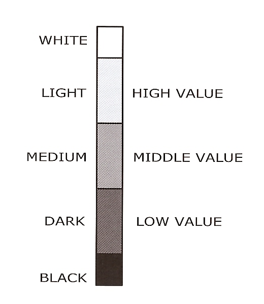 Why Painting Value/Tone Is More Important Than Color ...  |Dark Color Value